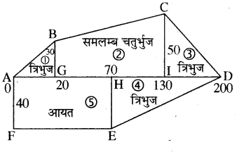 RBSE Solutions for Class 8 Maths Chapter 14 क्षेत्रफल Ex 14.1 Additional Questions Q6c8A