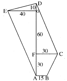 RBSE Solutions for Class 8 Maths Chapter 14 क्षेत्रफल Ex 14.1 Additional Questions Q6c9