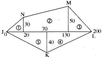 RBSE Solutions for Class 8 Maths Chapter 14 क्षेत्रफल Ex 14.1 Q1a