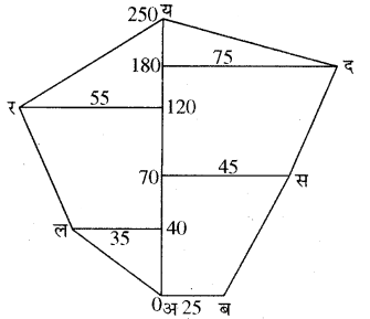 RBSE Solutions for Class 8 Maths Chapter 14 क्षेत्रफल Ex 14.1 Q3