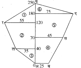 RBSE Solutions for Class 8 Maths Chapter 14 क्षेत्रफल Ex 14.1 Q3a