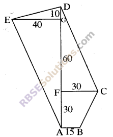 RBSE Solutions for Class 8 Maths Chapter 14 Area Additional Questions img-14