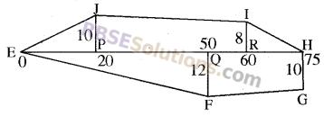 RBSE Solutions for Class 8 Maths Chapter 14 AreaAdditional Questions img-16
