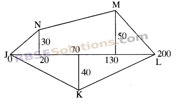 RBSE Solutions for Class 8 Maths Chapter 14 Area Ex 14.2 img-1