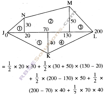 RBSE Solutions for Class 8 Maths Chapter 14 Area Ex 14.2 img-2