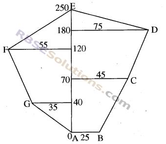 RBSE Solutions for Class 8 Maths Chapter 14 AreaEx 14.2 img-4
