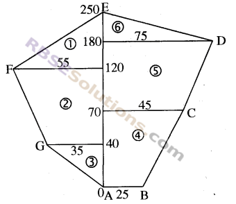 RBSE Solutions for Class 8 Maths Chapter 14 Area Ex 14.2 img-5