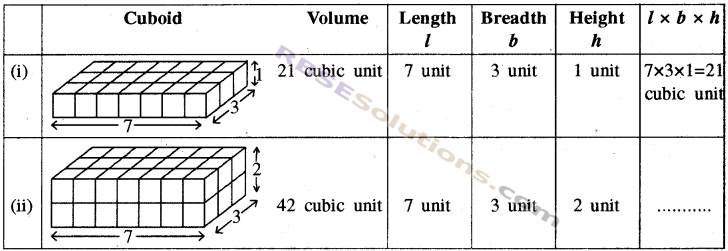 RBSE Solutions for Class 8 Maths Chapter 15 Surface Area and VolumeIn Text Exercise img-5