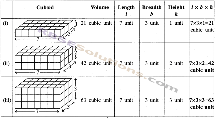 RBSE Solutions for Class 8 Maths Chapter 15 Surface Area and VolumeIn Text Exercise img-7