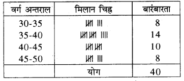 RBSE Solutions for Class 8 Maths Chapter 16 आँकड़ों का प्रबन्धन In Text Exercise Q97
