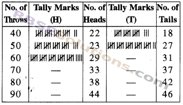 RBSE Solutions for Class 8 Maths Chapter 16 Data HandlingIn Text Exercise img-13