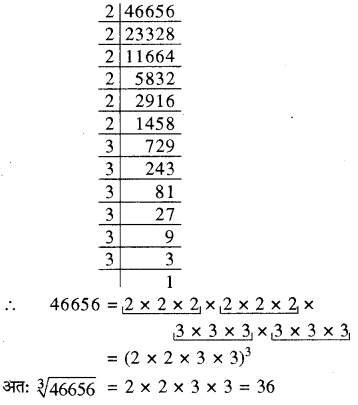 RBSE Solutions for Class 8 Maths Chapter 2 घन एवं घनमूल Ex 2.2 Q2g