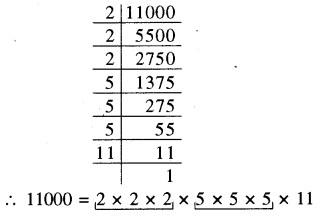 RBSE Solutions for Class 8 Maths Chapter 2 घन एवं घनमूल In Teaxt Exercise P28k