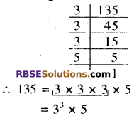 RBSE Solutions for Class 8 Maths Chapter 2 Cube and Cube Roots Ex 2.1 13