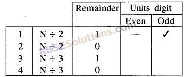 RBSE Solutions for Class 8 Maths Chapter 4 Mental Exercises In Text Exercise 5