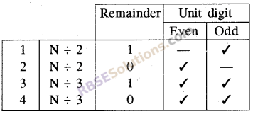 RBSE Solutions for Class 8 Maths Chapter 4 Mental Exercises In Text Exercise 6