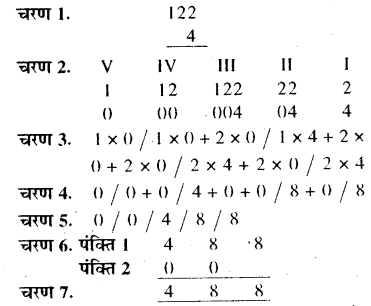 RBSE Solutions for Class 8 Maths Chapter 5 वैदिक गणित In Text Exercise 58d