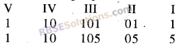 RBSE Solutions for Class 8 Maths Chapter 5 Vedic MathematicsEx 5.1 img-2