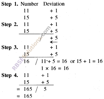 RBSE Solutions for Class 8 Maths Chapter 5 Vedic Mathematics In Text Exercise 20