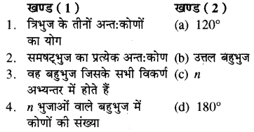 RBSE Solutions for Class 8 Maths Chapter 6 बहुभुज Additional Questions 4