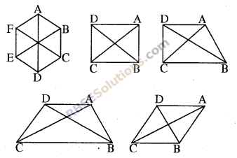 RBSE Solutions for Class 8 Maths Chapter 6 Polygons In Text Exercise img-4