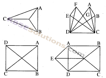 RBSE Solutions for Class 8 Maths Chapter 6 Polygons In Text Exercise img-5