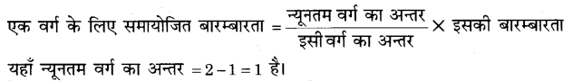 RBSE Solutions for Class 9 Maths Chapter 15 सांख्यिकी Additional Questions SAQ 12.1