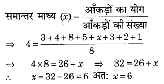 RBSE Solutions for Class 9 Maths Chapter 15 सांख्यिकी Additional Questions SAQ 2