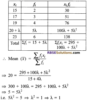 RBSE Solutions for Class 9 Maths Chapter 15 Statistics Additional Questions - 24