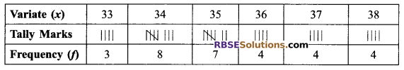 RBSE Solutions for Class 9 Maths Chapter 15 Statistics Ex 15.2 - 1
