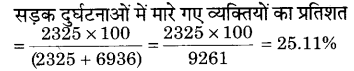 RBSE Solutions for Class 9 Maths Chapter 16सड़क सुरक्षा शिक्षा 2