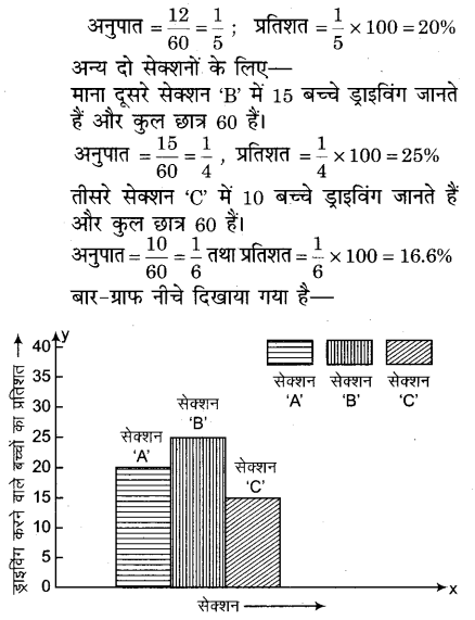 RBSE Solutions for Class 9 Maths Chapter 16सड़क सुरक्षा शिक्षा 26