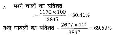 RBSE Solutions for Class 9 Maths Chapter 16सड़क सुरक्षा शिक्षा 3