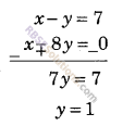 RBSE Solutions for Class 9 Maths Chapter 4 दो चरों वाले रैखिक समीकरण Miscellaneous Exercise 15