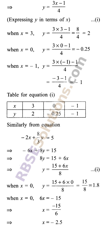 RBSE Solutions for Class 9 Maths Chapter 4 Linear Equations in Two Variables Ex 4.1 10