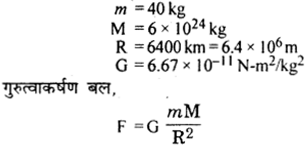 RBSE Solutions for Class 9 Science Chapter 10 गुरुत्वाकर्षण 15