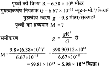 RBSE Solutions for Class 9 Science Chapter 10 गुरुत्वाकर्षण 25