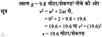 RBSE Solutions for Class 9 Science Chapter 10 गुरुत्वाकर्षण 29