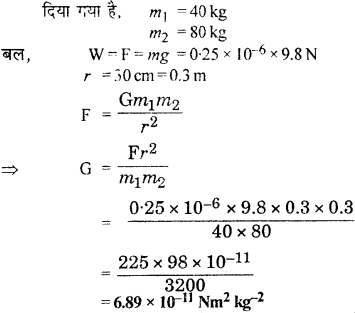 RBSE Solutions for Class 9 Science Chapter 10 गुरुत्वाकर्षण 3