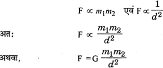 RBSE Solutions for Class 9 Science Chapter 10 गुरुत्वाकर्षण 9