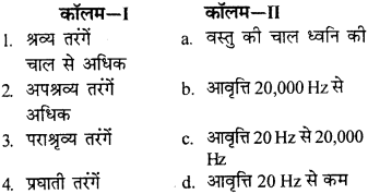 RBSE Solutions for Class 9 Science Chapter 11 ध्वनि 11