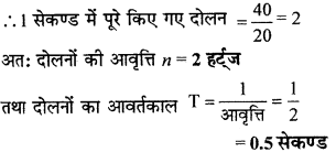 RBSE Solutions for Class 9 Science Chapter 11 ध्वनि 16