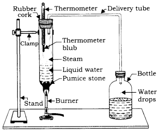 RBSE Solutions for Class 9 Science Chapter 2 Structure of Matter and Molecule 5