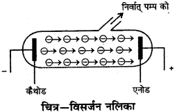 RBSE Solutions for Class 9 Science Chapter 3 परमाणु संरचना 1