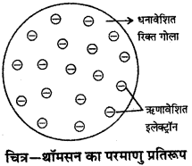 RBSE Solutions for Class 9 Science Chapter 3 परमाणु संरचना 2