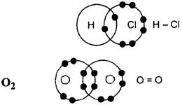 RBSE Solutions for Class 9 Science Chapter 4 रासायनिक बंध व रासायनिक समीकरण 11