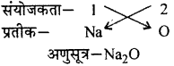 RBSE Solutions for Class 9 Science Chapter 4 रासायनिक बंध व रासायनिक समीकरण 12