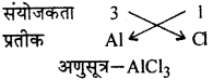 RBSE Solutions for Class 9 Science Chapter 4 रासायनिक बंध व रासायनिक समीकरण 13