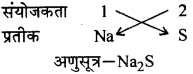 RBSE Solutions for Class 9 Science Chapter 4 रासायनिक बंध व रासायनिक समीकरण 14