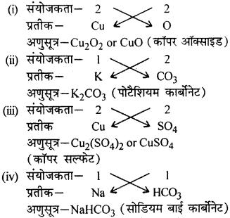 RBSE Solutions for Class 9 Science Chapter 4 रासायनिक बंध व रासायनिक समीकरण 16